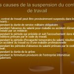 suspension contrat de travail