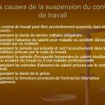 suspension du contrat de travail