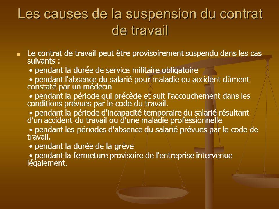 suspension du contrat de travail   Photos suspension.com