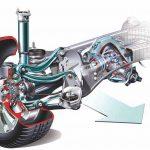 suspension mercedes classe c