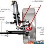 suspension setup