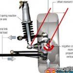 suspension setup